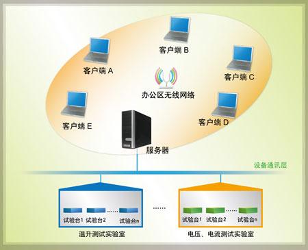 认证认可实验室的国际标准应用案例